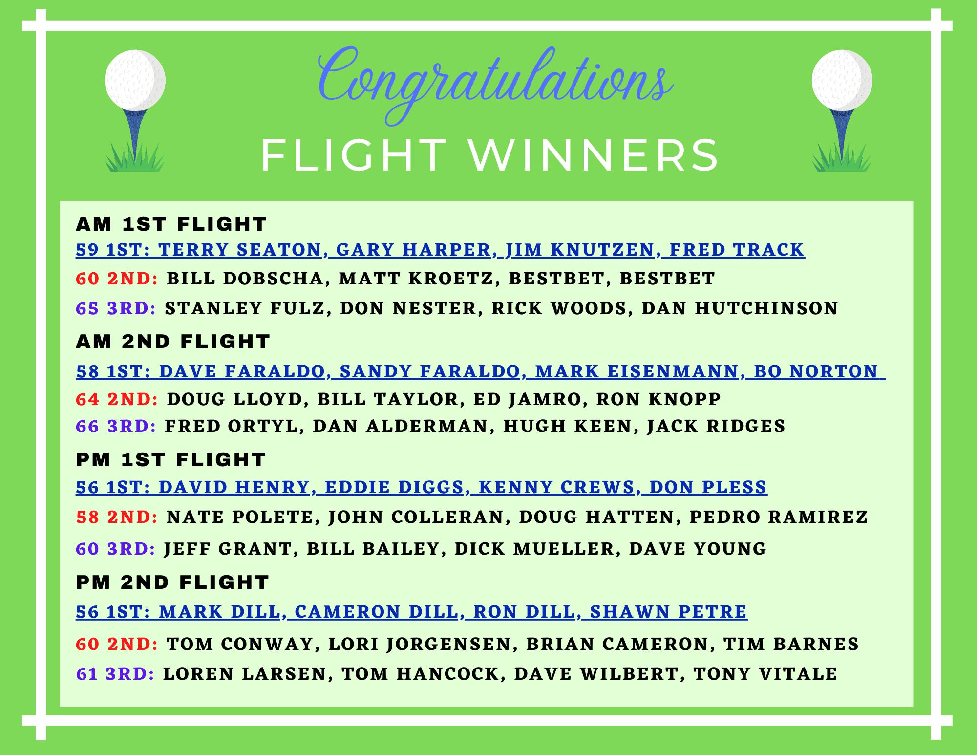 GC 21 Flight Winners (1)