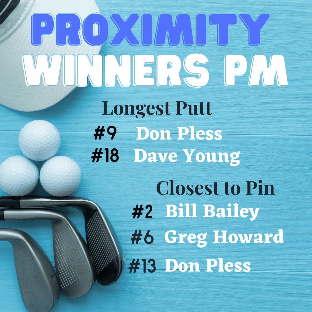 GC 21 Proximity Winners PM